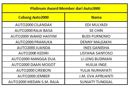 platinum award auto2000